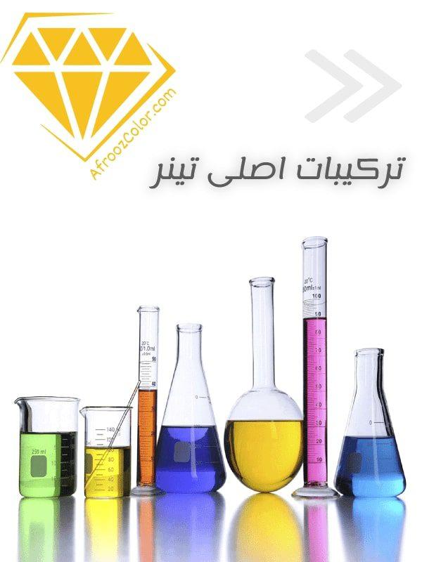 ترکیبات اصلی تینر